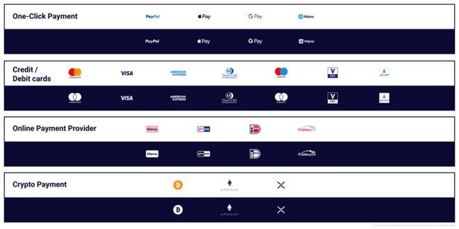 Иконки платежных систем и кредитных карт
